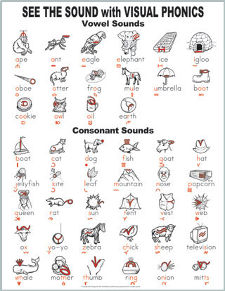 black and white poster with the See the Sound - Visual Phonics ...